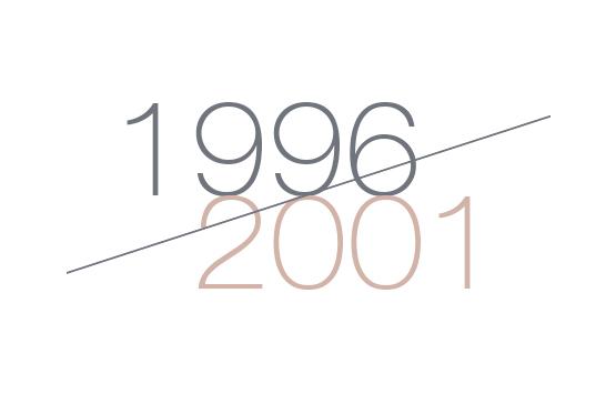 1996/2001 - Maia Eventi - organizzazione mercatini artigiani ed eventi in piazze, strade e centri commerciali